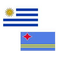 Relaciones Diplomaticas entre Uruguay y Uruba